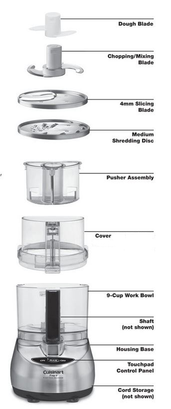 structure of great food processor