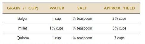 water and salt quantities for cooking grain in rice cooker